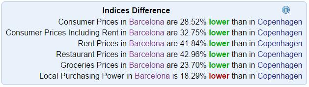 numbeo-sammenligning-af-priser